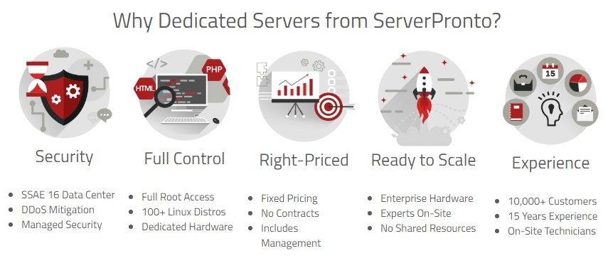 ServerPronto Fast Reliable Dedicated Servers and VPS