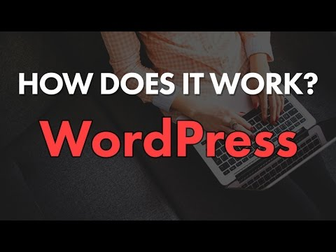 How Does WordPress Work? File Structure & Hierarchy Explained 2019