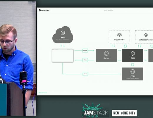Git-based or API-driven CMS –  Chris Macrae