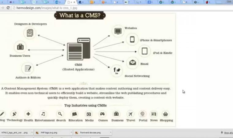WordPress Under the Hood – What is a CMS?